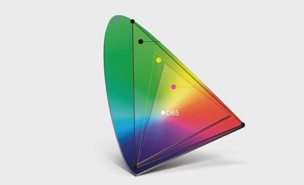 您了解内窥镜摄像机的显色性吗?