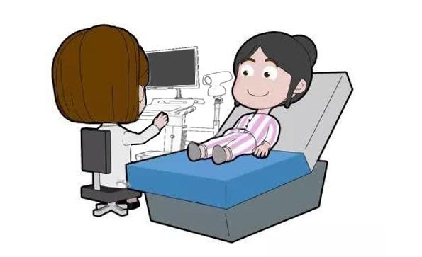 不同的乳腺检查项目,作用不同